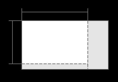Medidas corte producto